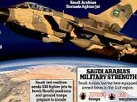 Saudi Arabia sends war planes into Yemen in a terrifying clash with Iran leaving the Middle East on the brink of catastrophe
